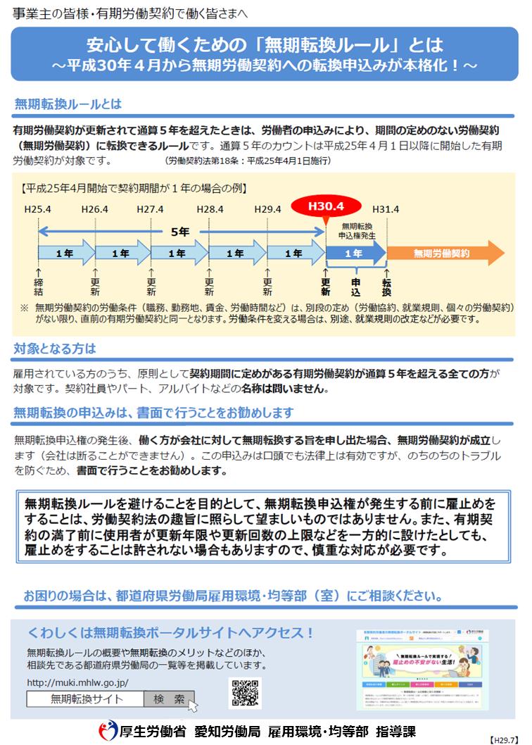 pdf ワード エクセル 文書管理法