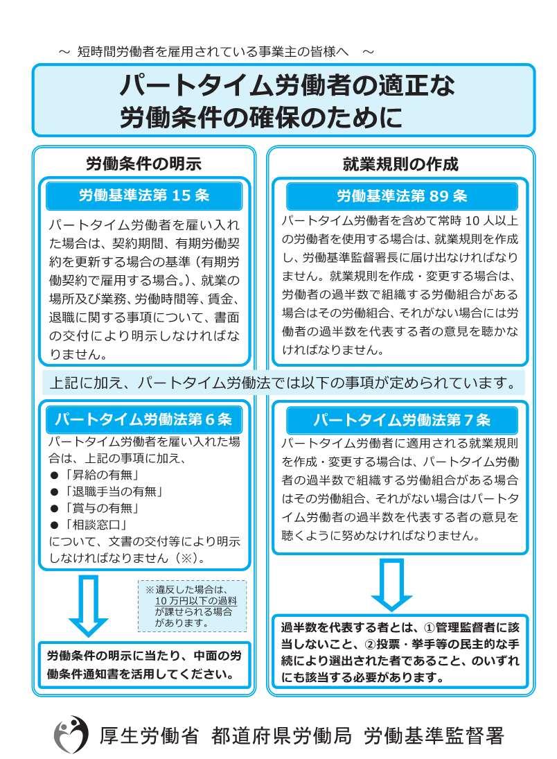 宮崎労働局 | 労働基準関係